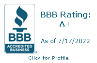 American Home Concepts, Inc. BBB Business Review