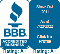 Sports Unlimited, Inc. BBB Business Review
