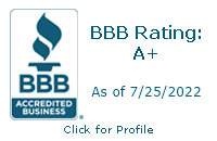 Allied Capital Corp. BBB Business Review