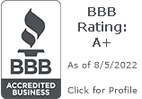Rapid Finance BBB Business Review